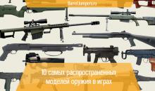 10 самых распространенных моделей оружия в играх